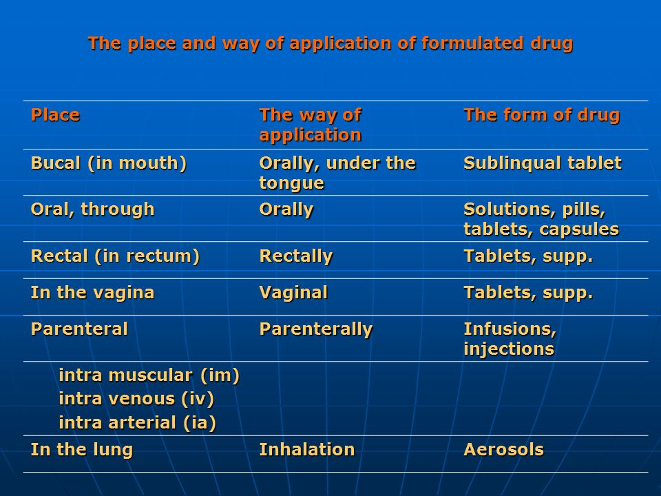 The place and way of application of formulated drug Place The way of application The form of drug Bucal (in mouth) Orally, under the tongue Sublinqual
