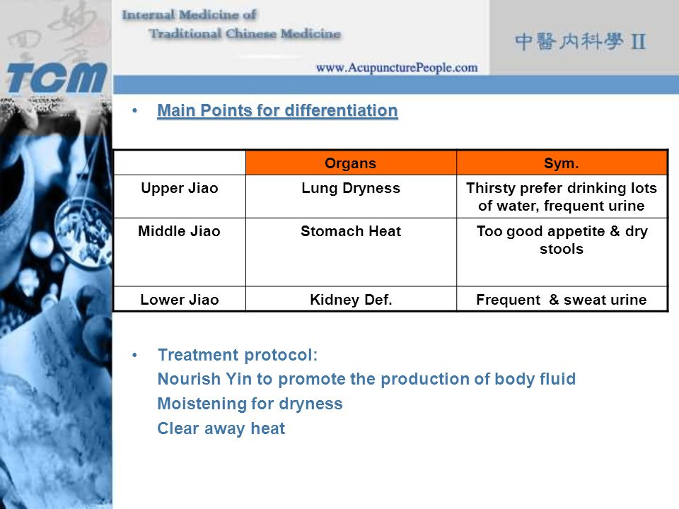 Main Points for differentiationMain Points for differentiation Treatment protocol: Nourish Yin to promote the production of body fluid Moistening for