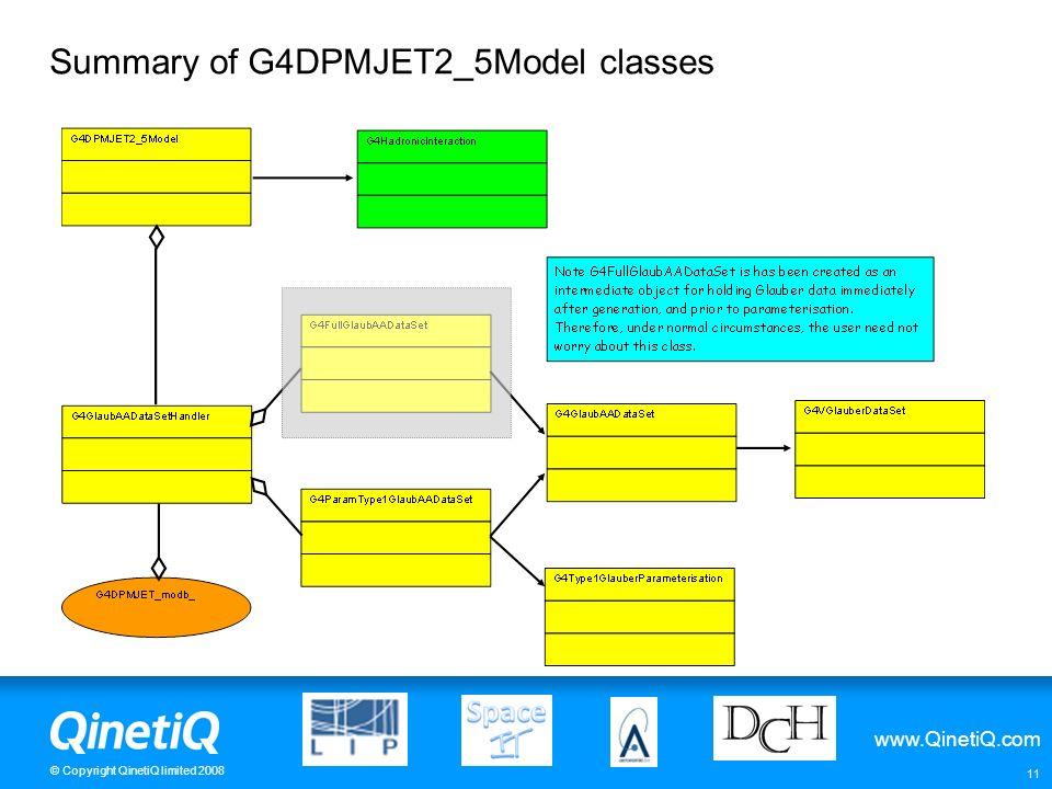 www.QinetiQ.com © Copyright QinetiQ limited 2008 11 Summary of G4DPMJET2_5Model classes
