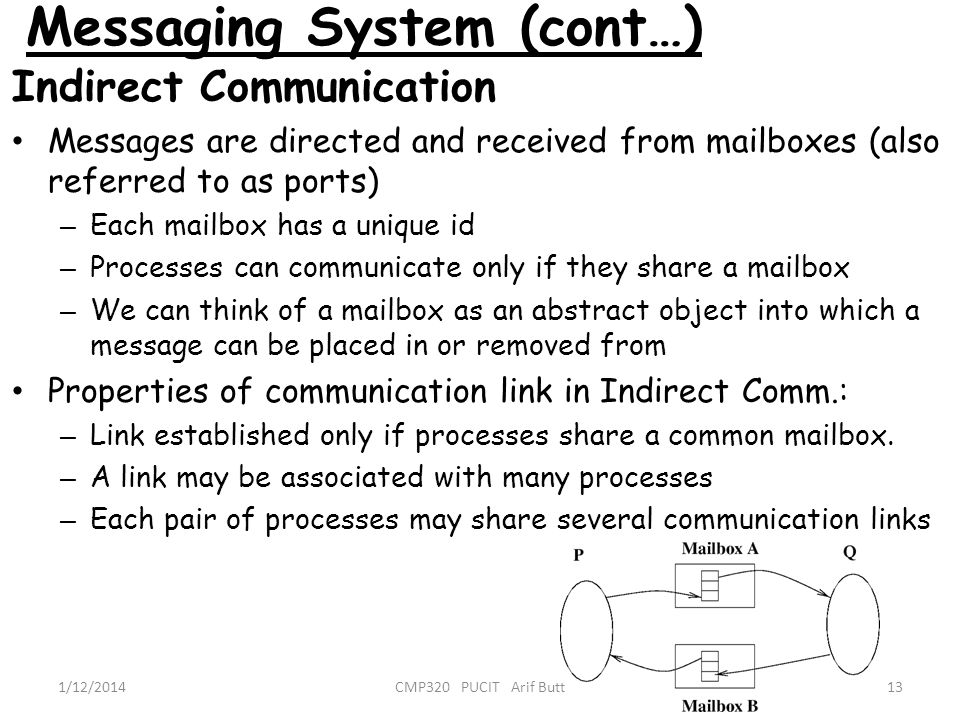 Messaging System (cont…) 13CMP320 PUCIT Arif Butt1/12/2014 Indirect Communication Messages are directed and received from mailboxes (also referred to