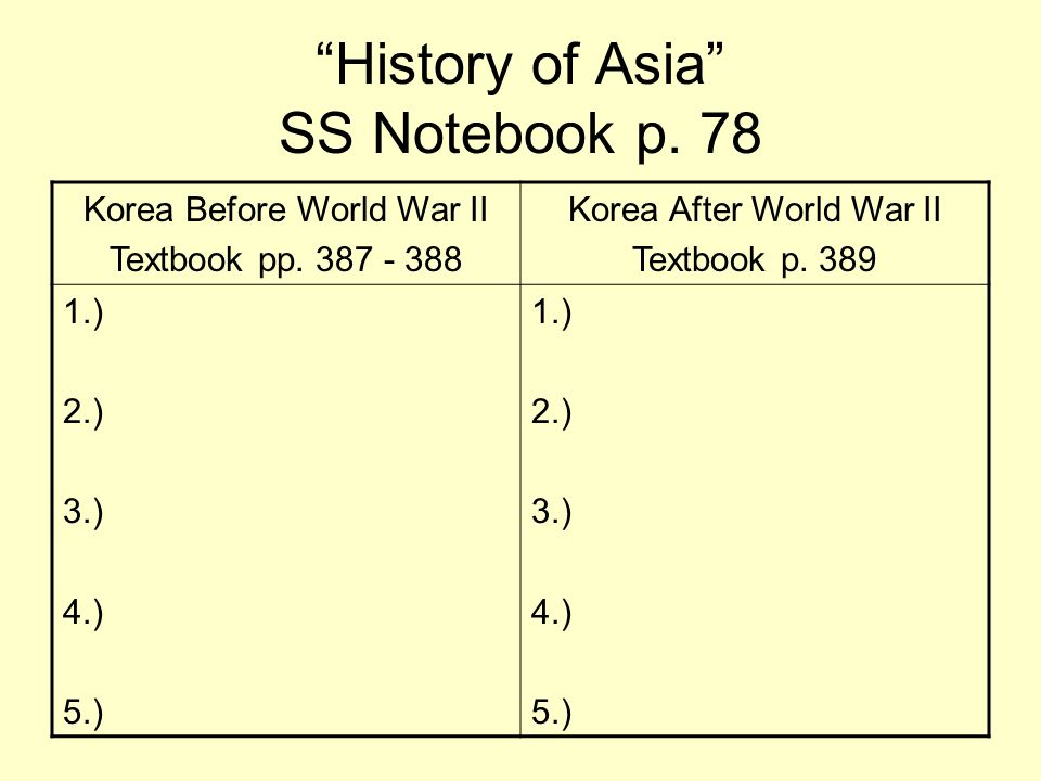 History of Asia SS Notebook p. 78 Korea Before World War II Textbook pp. 387 - 388 Korea After World War II Textbook p. 389 1.) 2.) 3.) 4.) 5.) 1.) 2.