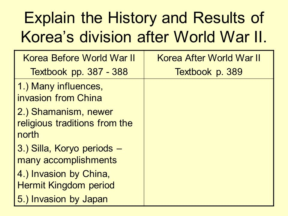 Explain the History and Results of Koreas division after World War II. Korea Before World War II Textbook pp. 387 - 388 Korea After World War II Textb