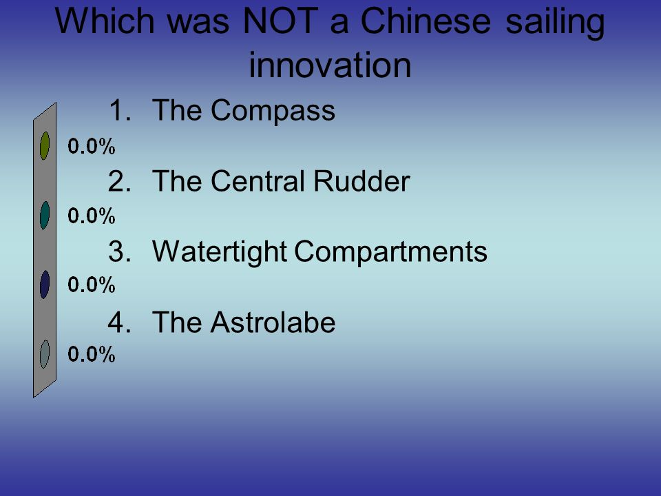 Which was NOT a Chinese sailing innovation 1.The Compass 2.The Central Rudder 3.Watertight Compartments 4.The Astrolabe