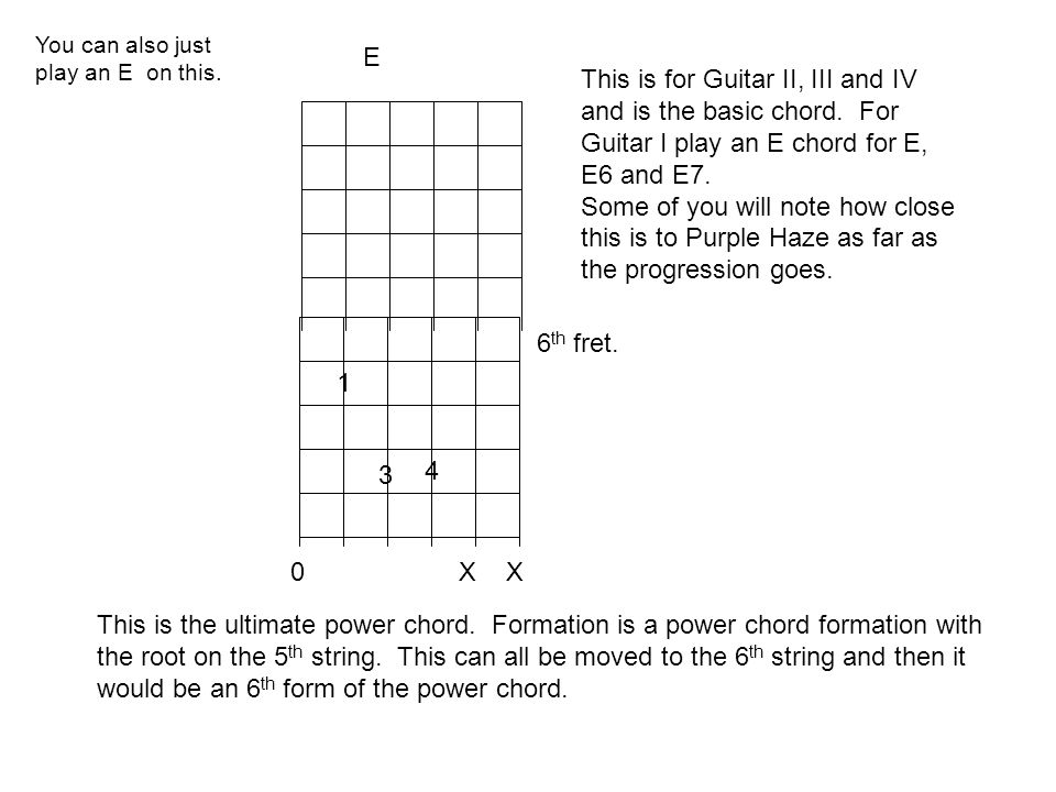 E 0 X X 1 4 6 th fret. This is for Guitar II, III and IV and is the basic chord.