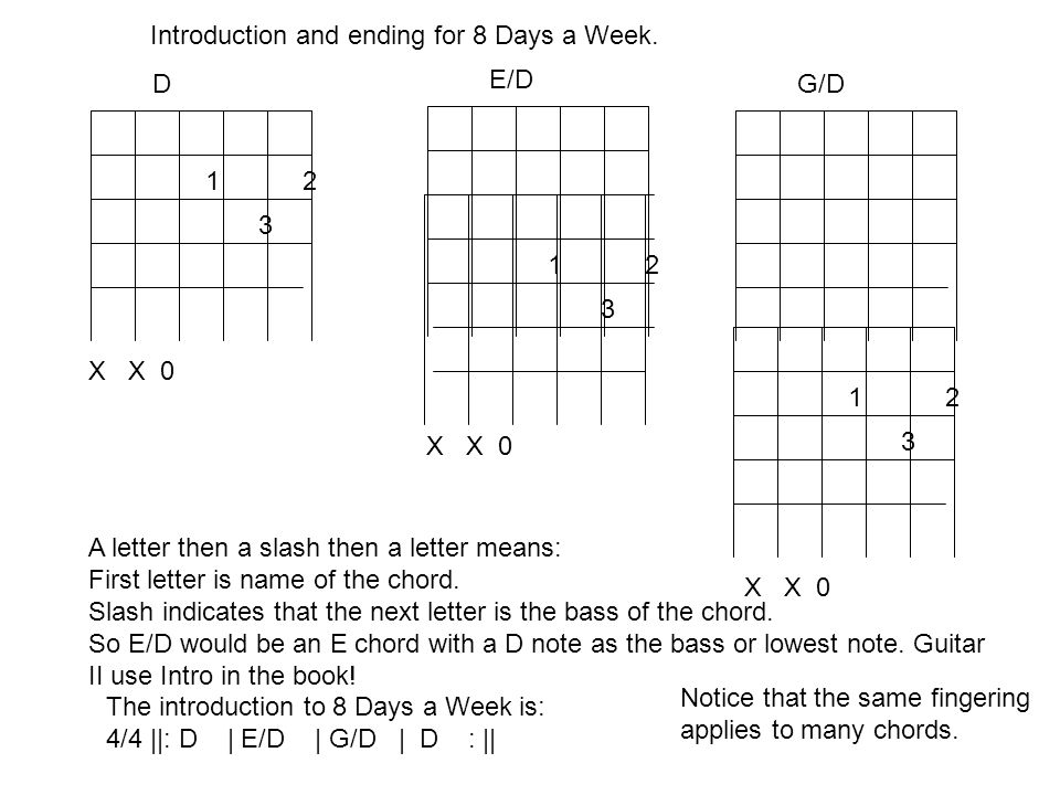 12 3 D X X 0 E/D X X 0 G/D X X 0 12 3 12 3 A letter then a slash then a letter means: First letter is name of the chord.