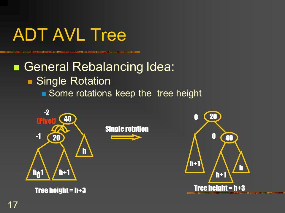 17 ADT AVL Tree General Rebalancing Idea: Single Rotation Some rotations keep the tree height Single rotation 0 20 40 -2 (Pivot) h+1 h Tree height = h+3 h+1 20 40 0 0 h+1 h Tree height = h+3 h+1