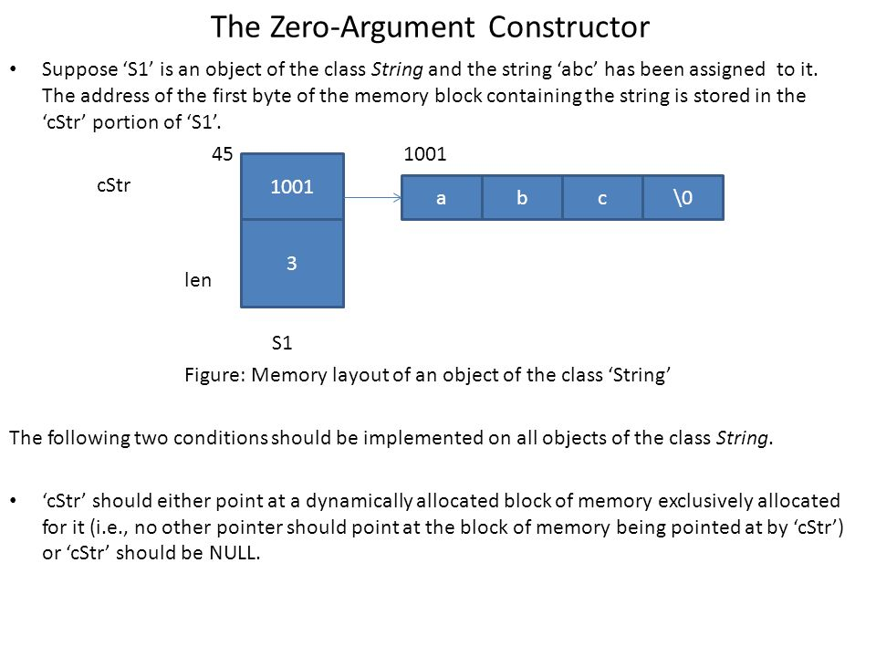 The Zero-Argument Constructor Suppose S1 is an object of the class String and the string abc has been assigned to it.