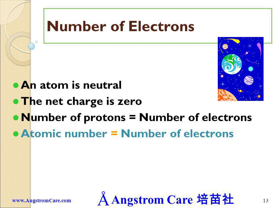 Angstrom Care 13www.AngstromCare.com Number of Electrons An atom is neutral The net charge is zero Number of protons = Number of electrons Atomic numb