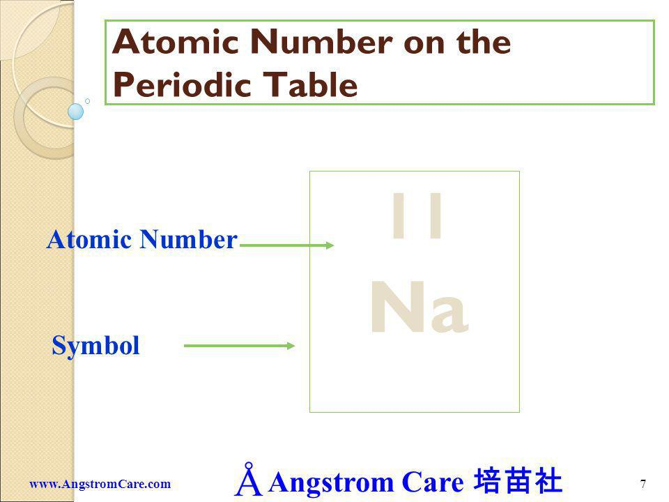 Angstrom Care 8www.AngstromCare.com All atoms of an element have the same number of protons 11 Na 11 protons Sodium