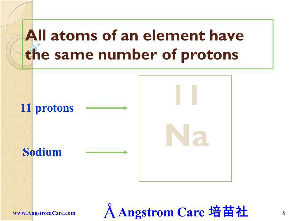 Angstrom Care 9www.AngstromCare.com Learning Check State the number of protons for atoms of each of the following: A.