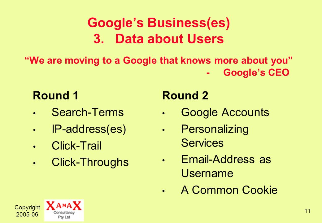 Copyright 2005-06 11 Googles Business(es) 3. Data about Users We are moving to a Google that knows more about you - Googles CEO Round 1 Search-Terms I
