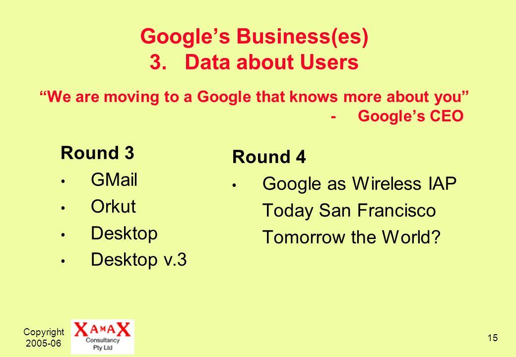 Copyright 2005-06 15 Googles Business(es) 3.