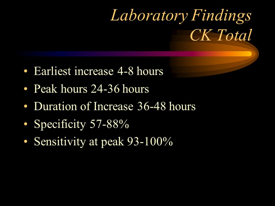 Laboratory Findings CK Total Earliest increase 4-8 hours Peak hours 24-36 hours Duration of Increase 36-48 hours Specificity 57-88% Sensitivity at pea