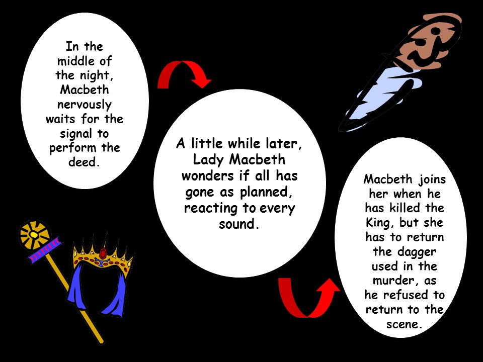 In the middle of the night, Macbeth nervously waits for the signal to perform the deed.