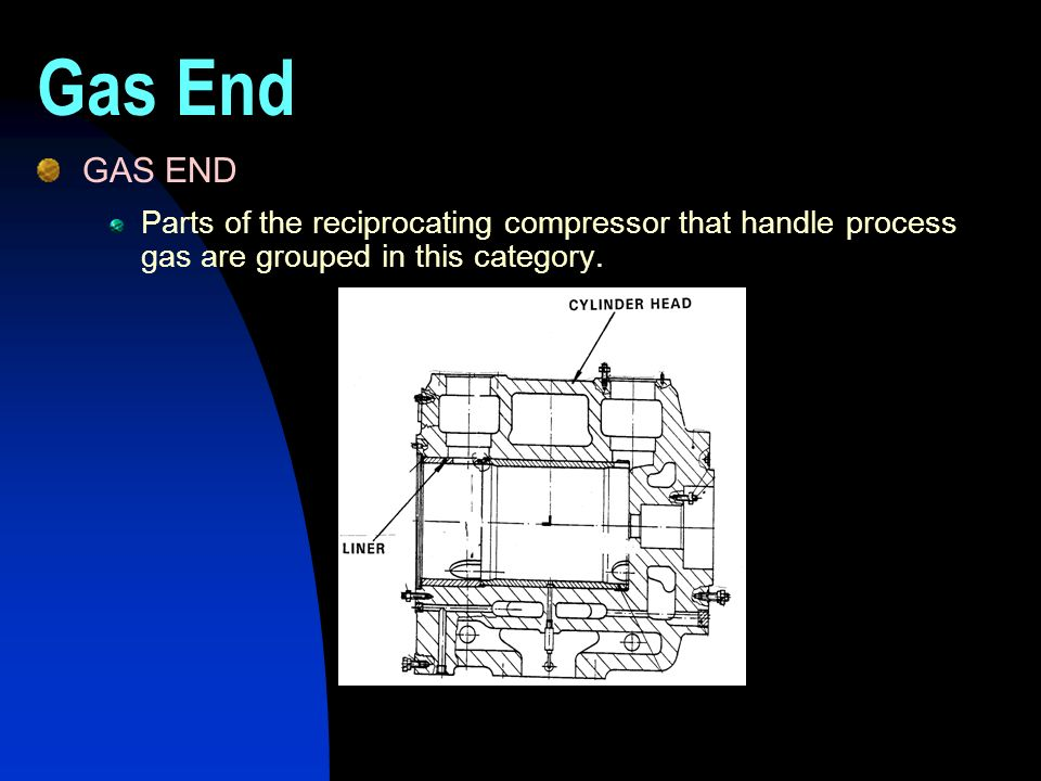 GAS END Parts of the reciprocating compressor that handle process gas are grouped in this category. Gas End