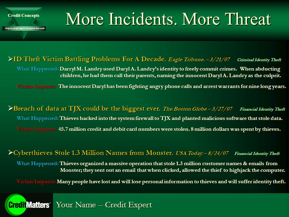 Helping people improve and protect their credit Credit Concepts Your Name – Credit Expert More Incidents.
