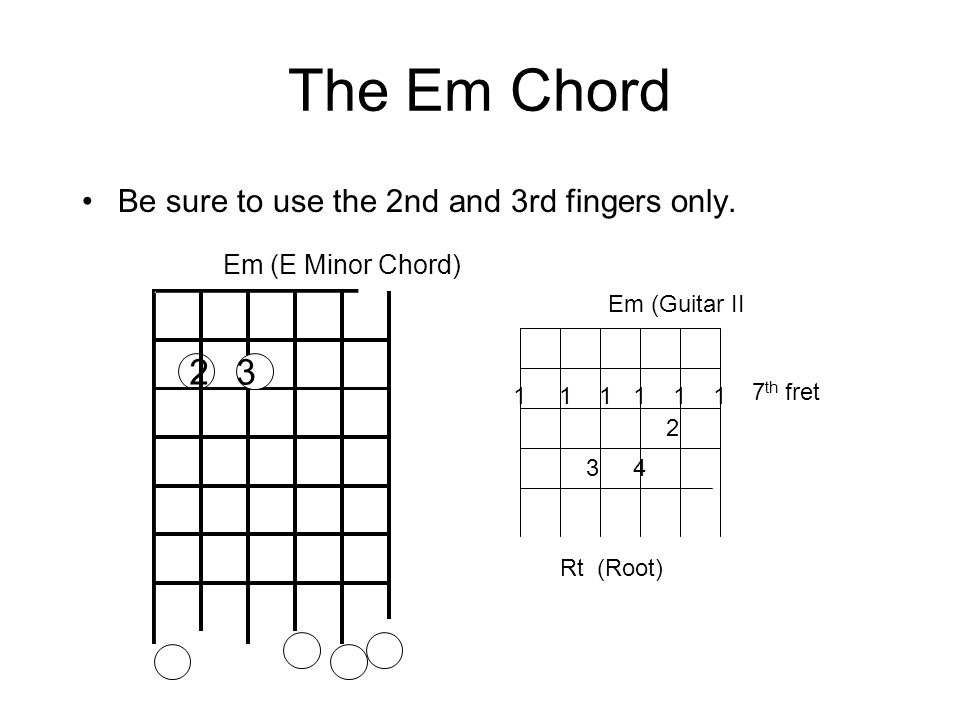 The Em Chord Be sure to use the 2nd and 3rd fingers only. 23 Em (E Minor Chord) Em (Guitar II 1 1 1 1 1 1 3 4 2 7 th fret Rt (Root)