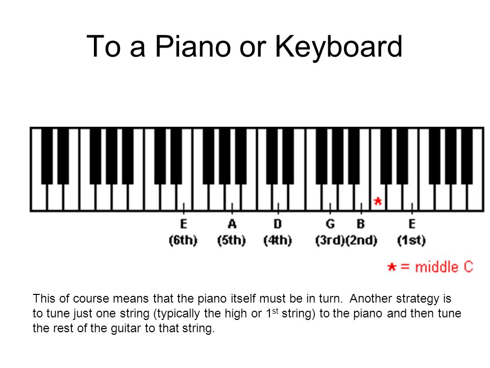 To a Piano or Keyboard This of course means that the piano itself must be in turn. Another strategy is to tune just one string (typically the high or