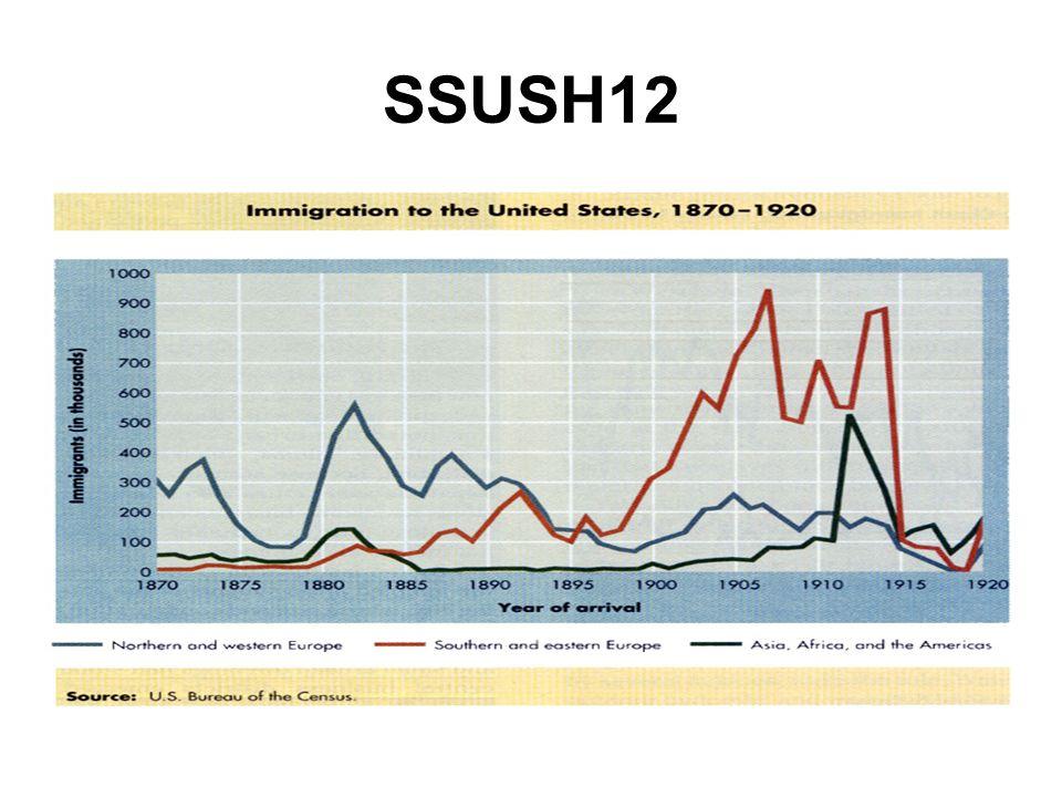SSUSH12