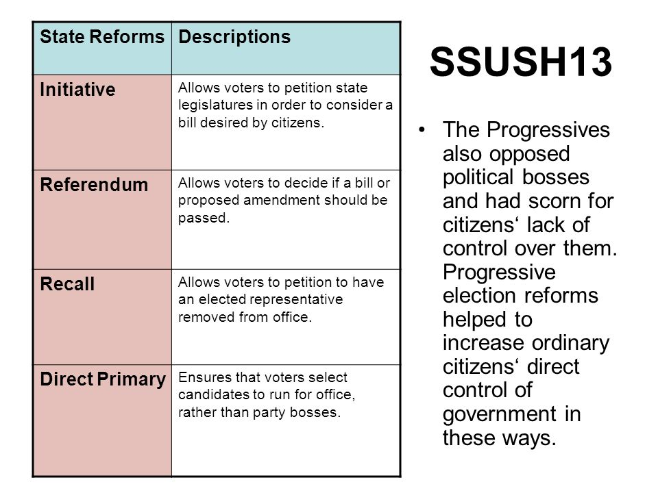SSUSH13 The Progressives also opposed political bosses and had scorn for citizens lack of control over them. Progressive election reforms helped to in