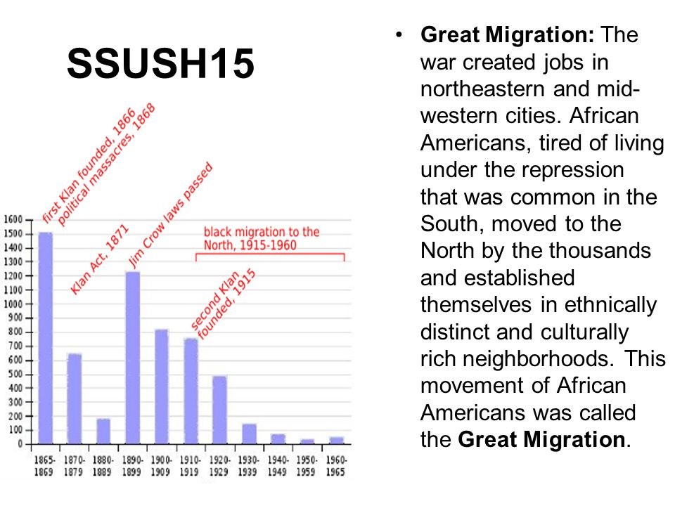SSUSH15 Great Migration: The war created jobs in northeastern and mid- western cities. African Americans, tired of living under the repression that wa