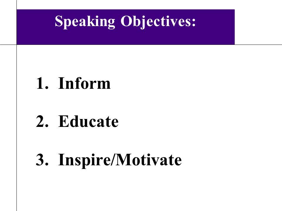 Speaking Objectives: 1.Inform 2.Educate 3.Inspire/Motivate 5