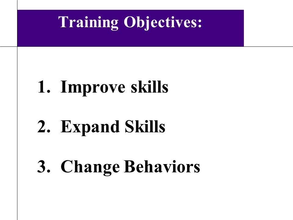 Training Objectives: 1.Improve skills 2.Expand Skills 3.Change Behaviors 5