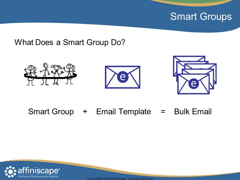 Copyright © 2008 Affiniscape. All rights reserved. Smart Groups What Does a Smart Group Do? Smart Group + Email Template = Bulk Email