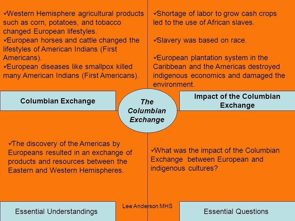 Lee Anderson MHS The Columbian Exchange Columbian Exchange Impact of the Columbian Exchange Essential QuestionsEssential Understandings Western Hemisp
