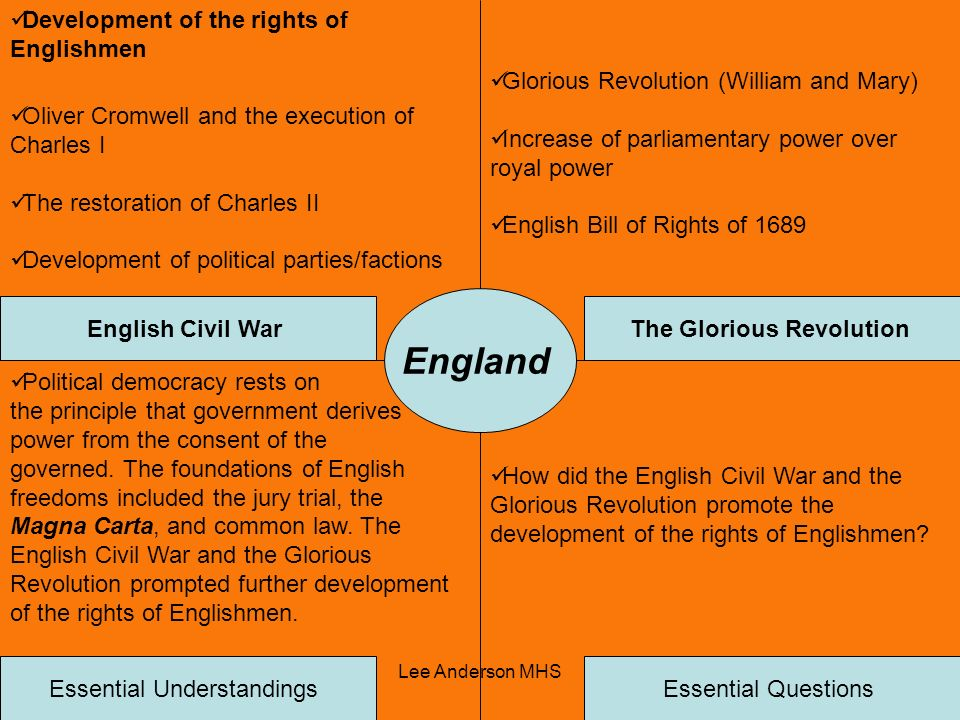 cause and effect essay american revolution Many are familiar with our own american revolution, but several other countries have had them as well following is a look at the causes and effects of revolution.
