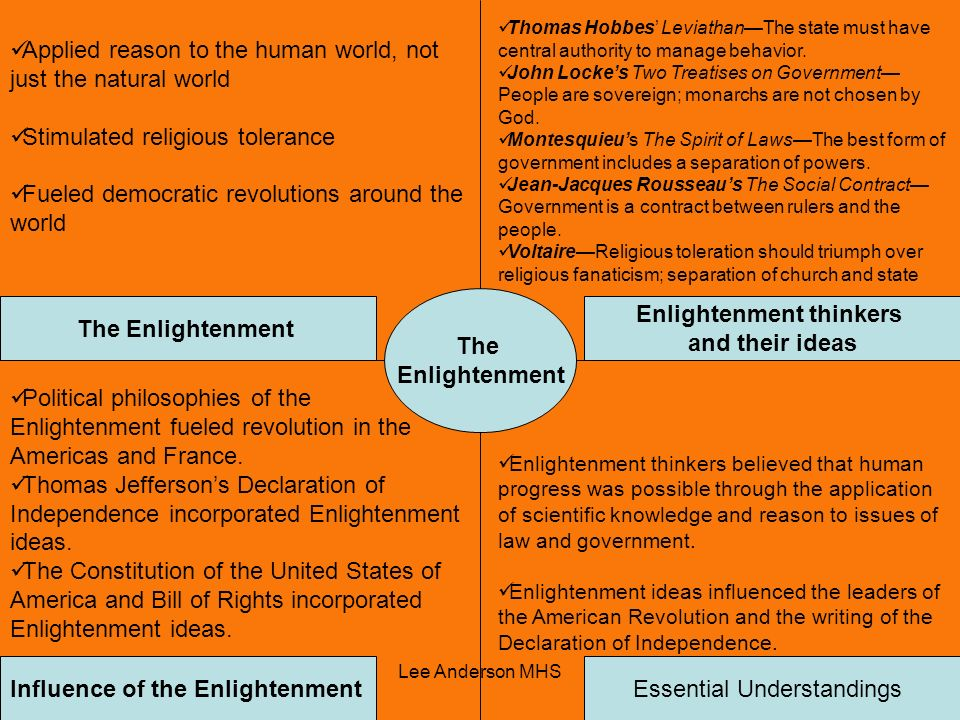 enlightenment thinkers essay Essays on influential thinkers in enlightenment this essay will highlight the significant reforms initiated by the two leaders that had great impact on the society.