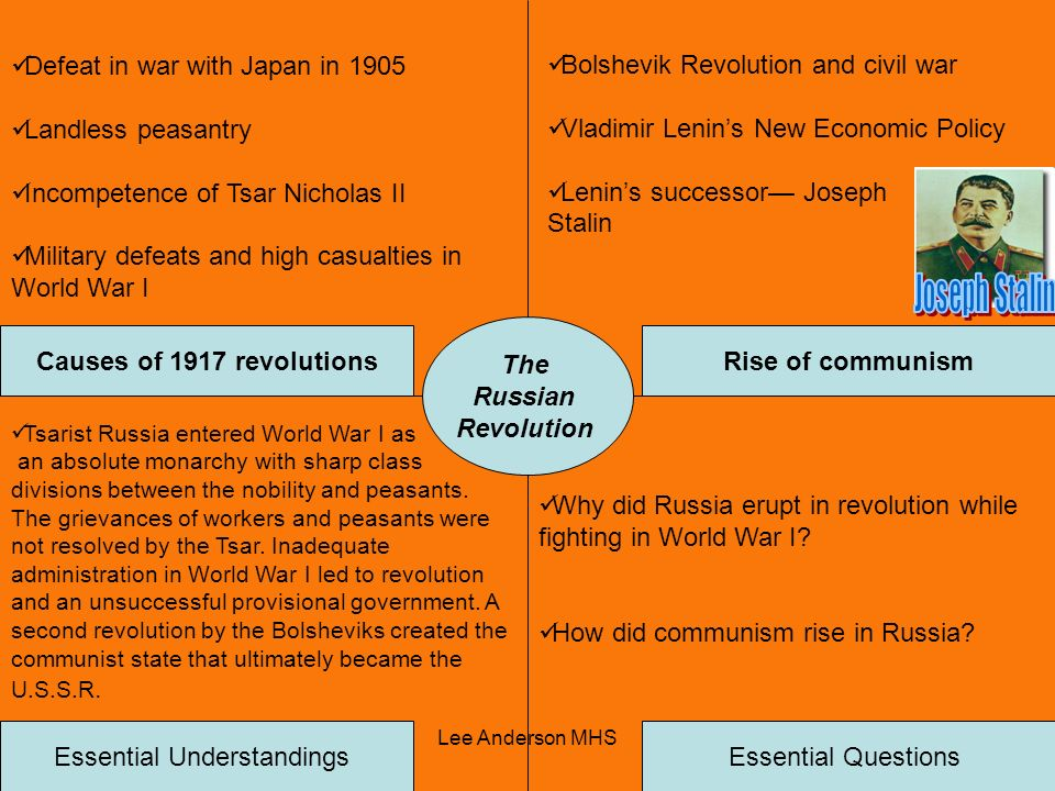 an introduction to the effects of march revolution and the revolution of 1917 Smith, steve writing the history of the russian revolution after the fall of communism europe‐asia studies 464 (1994): 563-578 wade, rex a the revolution at one hundred: issues and trends in the english language historiography of the russian revolution of 1917 journal of modern russian history and historiography.