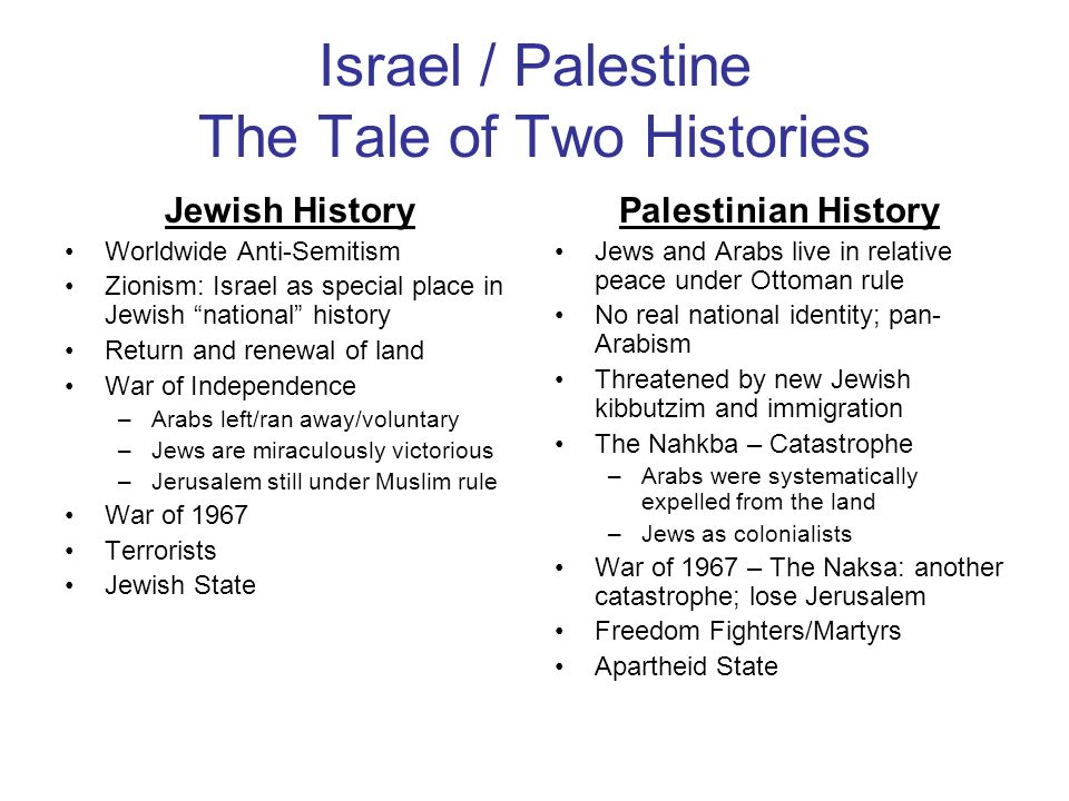 Israel / Palestine The Tale of Two Histories Jewish History Worldwide Anti-Semitism Zionism: Israel as special place in Jewish national history Return