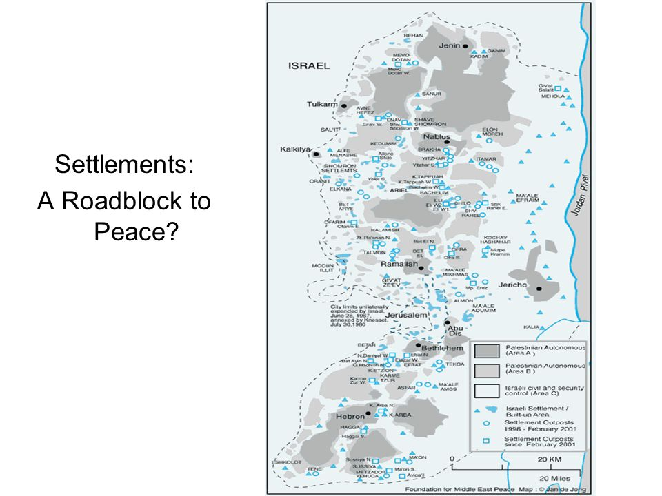 Settlements: A Roadblock to Peace?