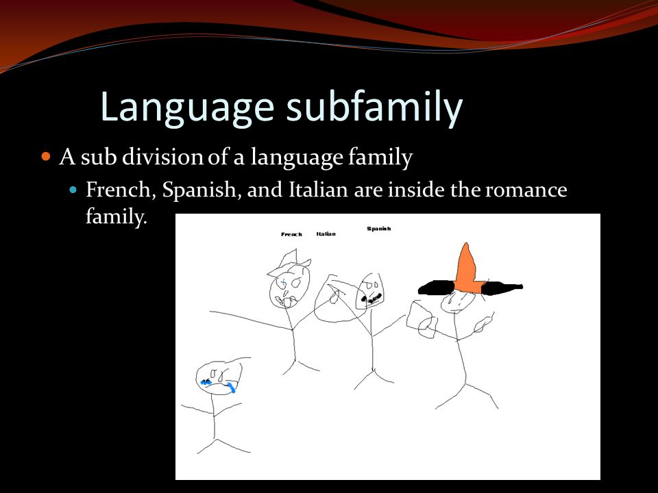 Language subfamily A sub division of a language family French, Spanish, and Italian are inside the romance family.