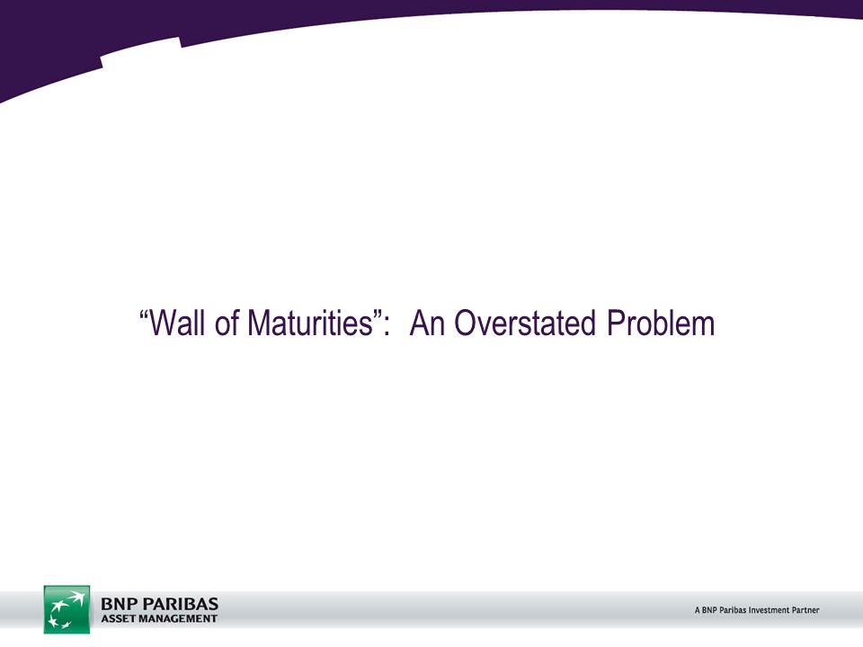 17 Wall of Maturities: An Overstated Problem