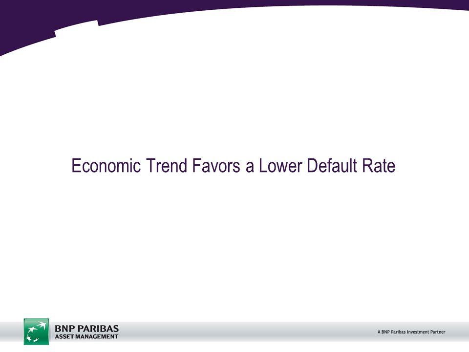 8 Economic Trend Favors a Lower Default Rate