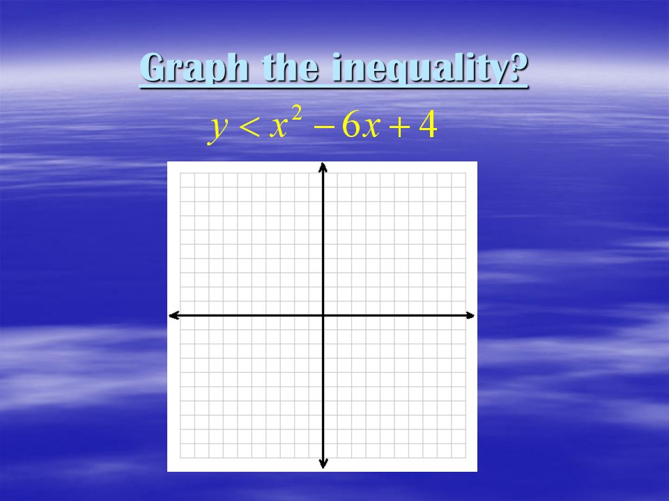 Graph the inequality