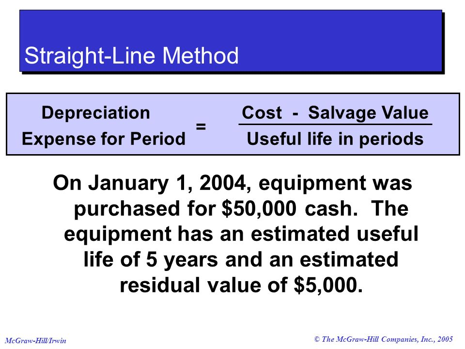© The McGraw-Hill Companies, Inc., 2005 McGraw-Hill/Irwin On January 1, 2004, equipment was purchased for $50,000 cash.