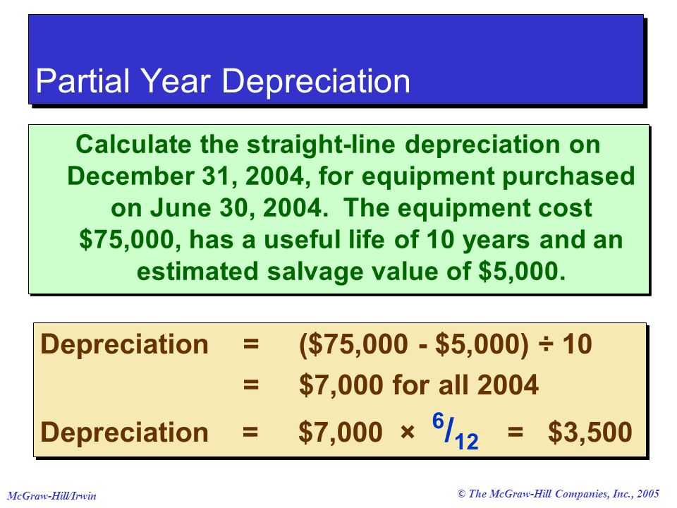 © The McGraw-Hill Companies, Inc., 2005 McGraw-Hill/Irwin Calculate the straight-line depreciation on December 31, 2004, for equipment purchased on June 30, 2004.