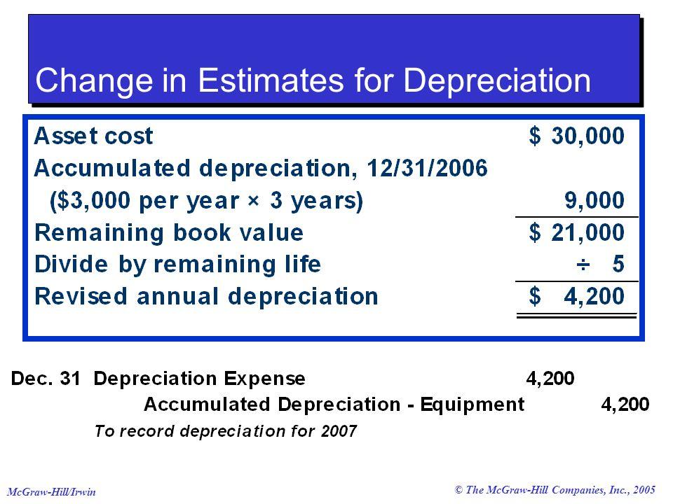 © The McGraw-Hill Companies, Inc., 2005 McGraw-Hill/Irwin Change in Estimates for Depreciation