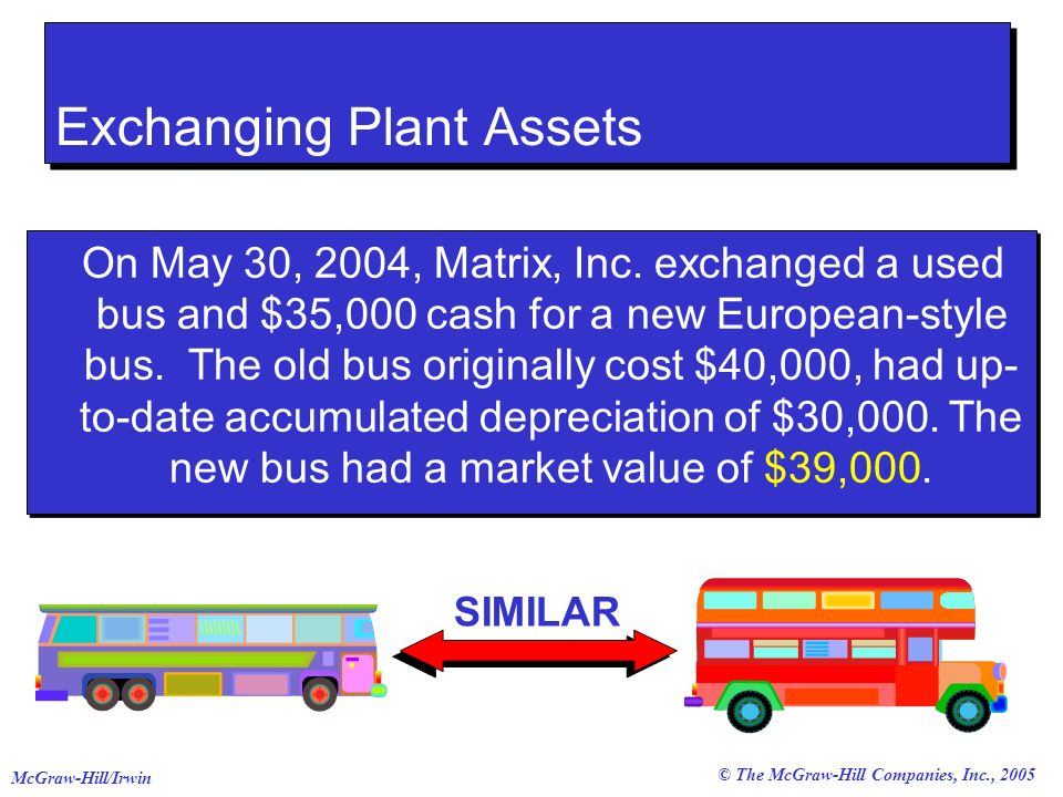 © The McGraw-Hill Companies, Inc., 2005 McGraw-Hill/Irwin On May 30, 2004, Matrix, Inc. exchanged a used bus and $35,000 cash for a new European-style