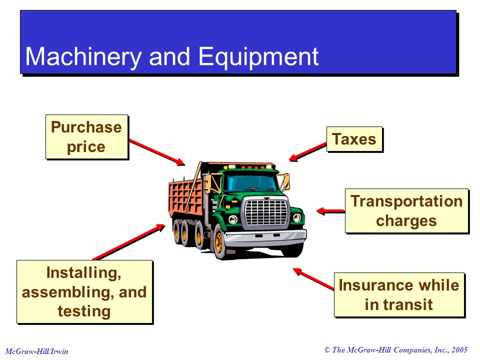 © The McGraw-Hill Companies, Inc., 2005 McGraw-Hill/Irwin Purchase price Installing, assembling, and testing Insurance while in transit Taxes Transportation charges Transportation charges Machinery and Equipment