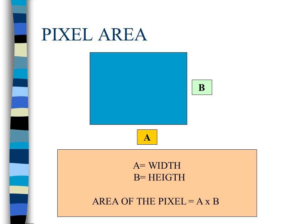 PIXEL AREA A B A= WIDTH B= HEIGTH AREA OF THE PIXEL = A x B