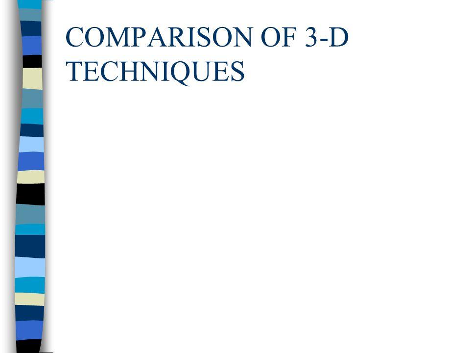 COMPARISON OF 3-D TECHNIQUES