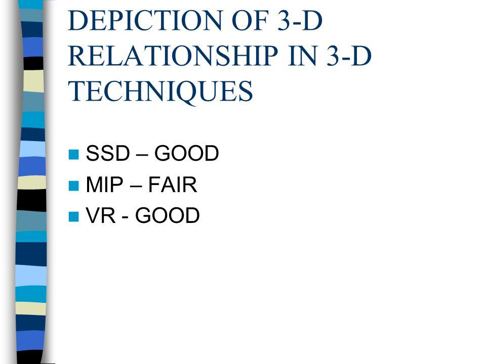 DEPICTION OF 3-D RELATIONSHIP IN 3-D TECHNIQUES SSD – GOOD MIP – FAIR VR - GOOD