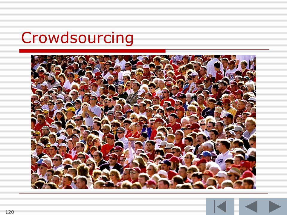 Crowdsourcing 120