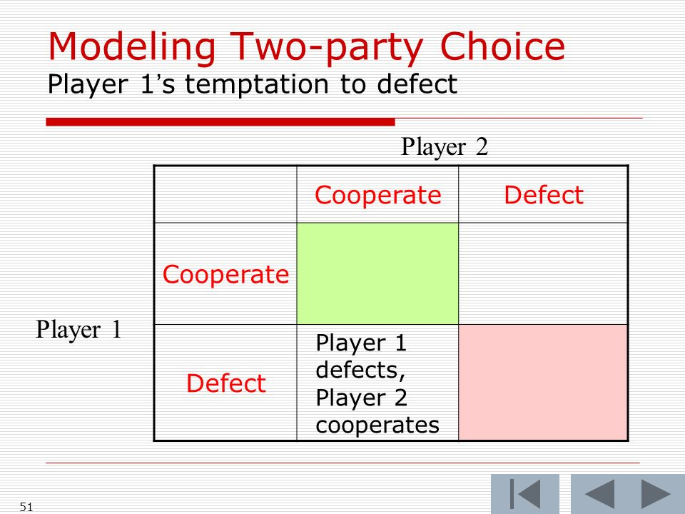 51 CooperateDefect Cooperate Defect Player 1 defects, Player 2 cooperates Player 2 Player 1 Modeling Two-party Choice Player 1s temptation to defect