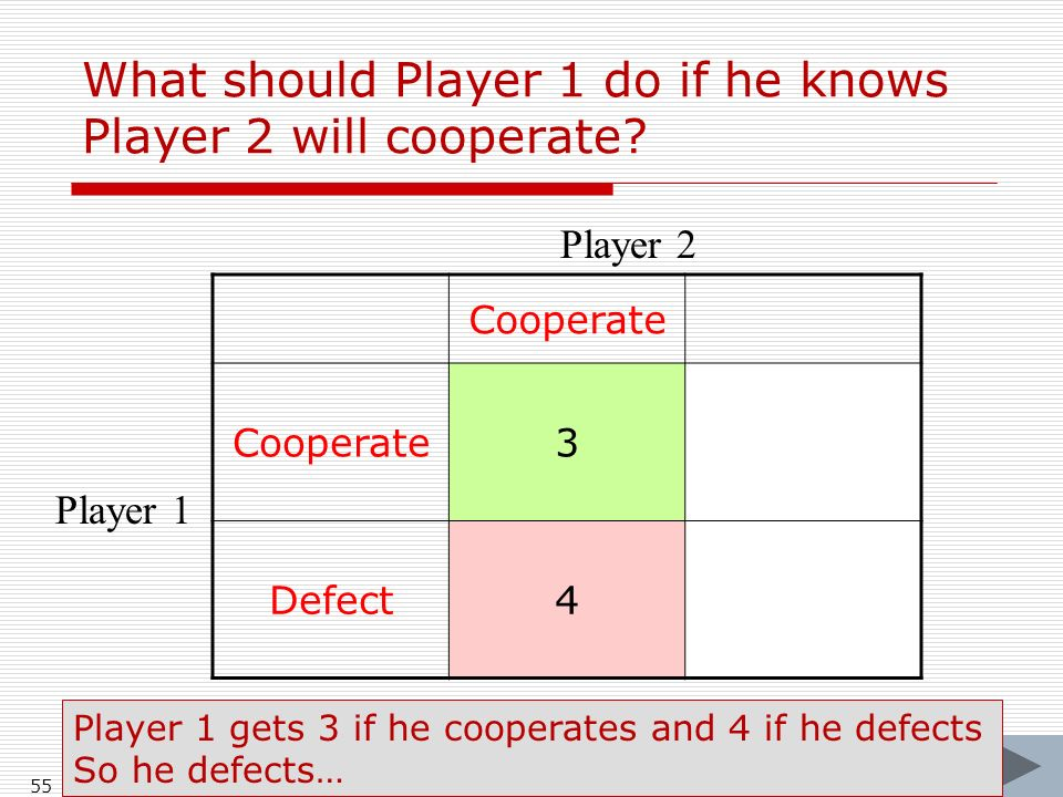 55 Cooperate 3 Defect4 Player 1 What should Player 1 do if he knows Player 2 will cooperate.