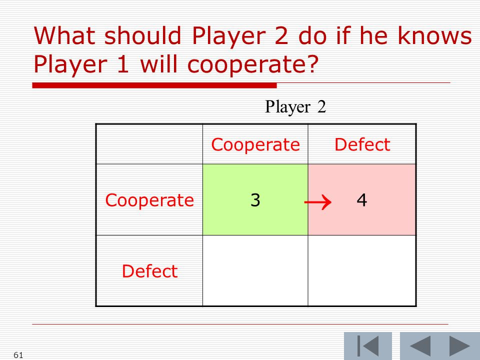 61 CooperateDefect Cooperate34 Defect Player 2 What should Player 2 do if he knows Player 1 will cooperate